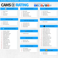 cam sites reviews and rating